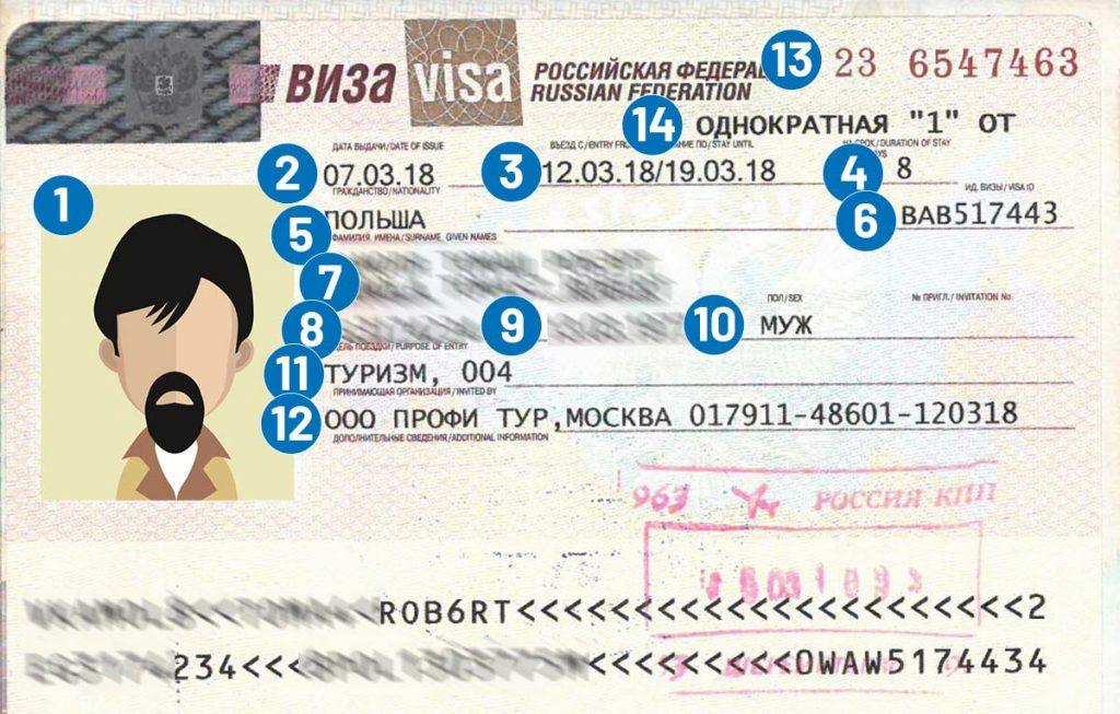 Wiza do Rosji - wzór